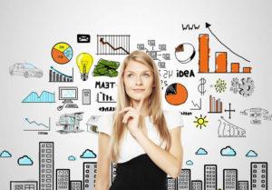 Какие бизнес-идеи актуальны в 2020 году